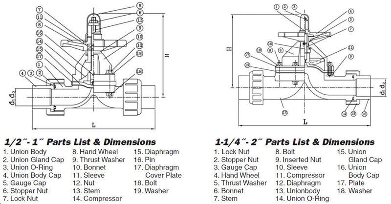 Item dab1020uee 2 pvc diaphragm valve wepdm diaphragm epdm dab series pvc diaphragm valves 2 ccuart Gallery